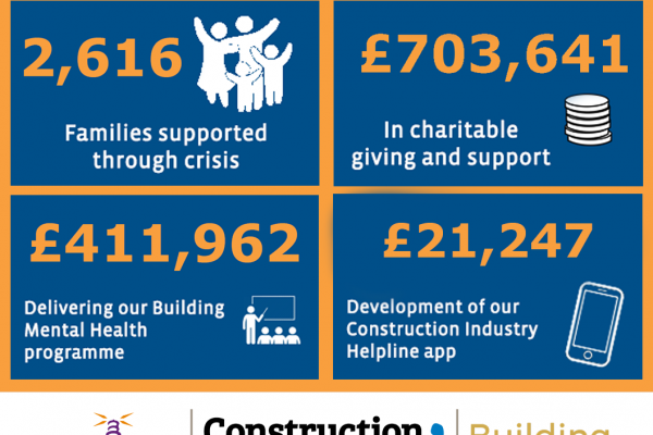 The Lighthouse Construction Industry Charity 2019 Infographic